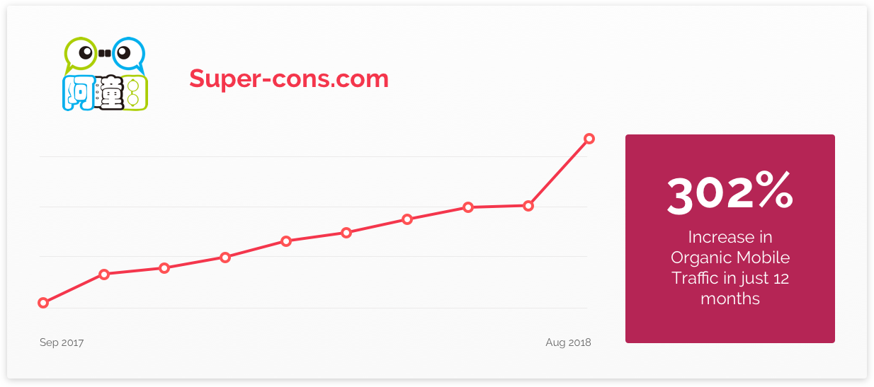 Super-cons.com Graph